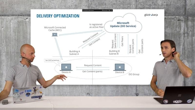Ignite Recap: Modern Collaboration und Communication