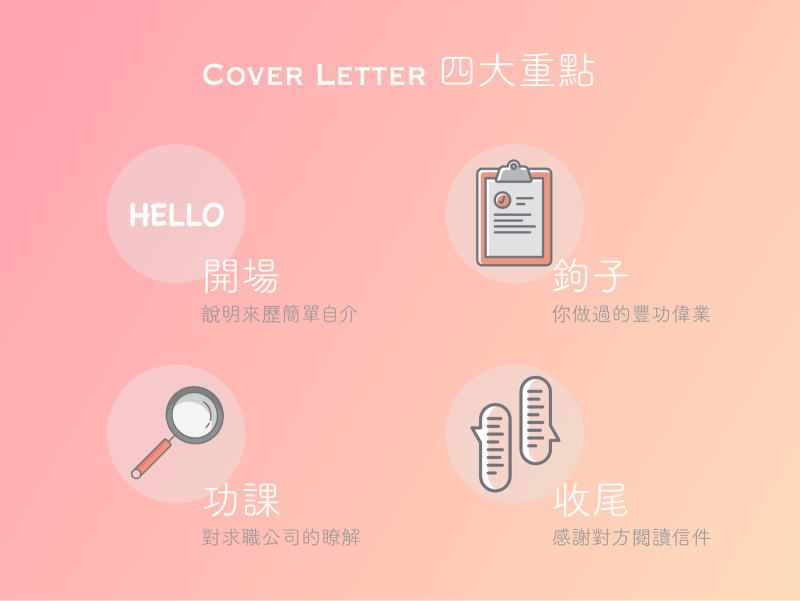 Four tips for writing a cover letter