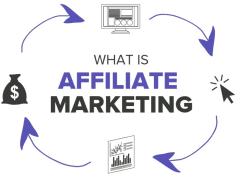 Lloyd Knapman -Explain what affiliate marketing is