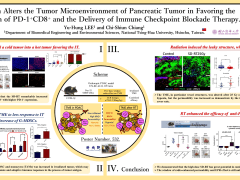 2019AACR Poster