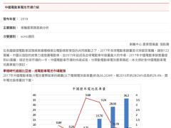中國電動車電池市場介紹