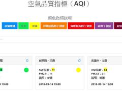 AQI空氣品質