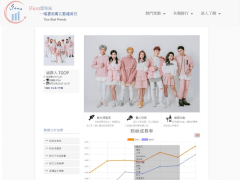 iFans愛粉絲-臉書粉專大數據排行