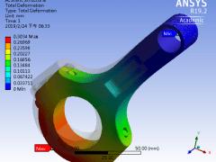 ANSYS結構分析連桿和變速箱外殼(教育版)