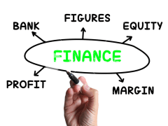 Ron Peoples - Finance Diagram Meaning
