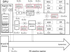 大二簡易CPU設計