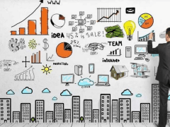 Quiane Crews - Characteristics of an Entrepreneur