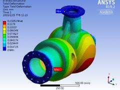 ANSYS熱傳結構分析的節流閥(教育版)