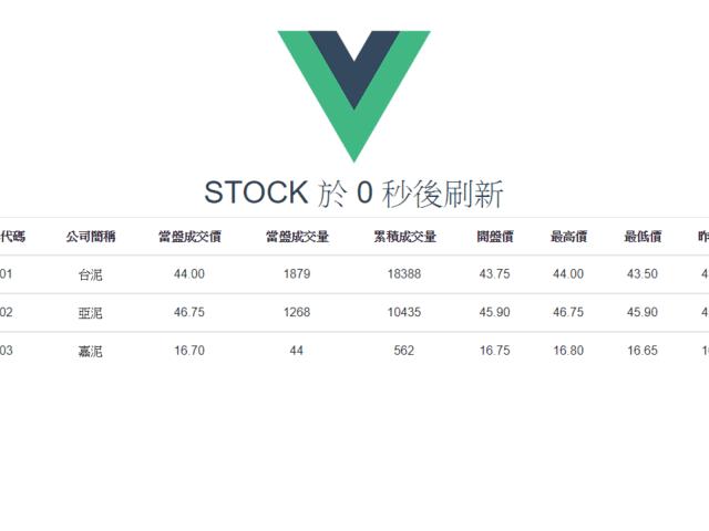 使用Vue 抓取股票API 顯示於表格的小玩物