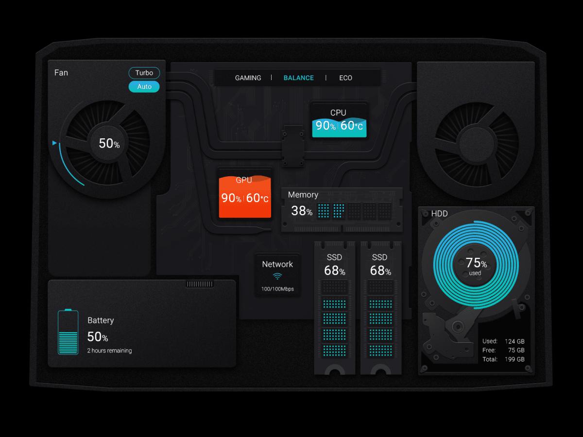 UI/UX Concept Design - the Mechanic – 曾敬閔's Portfolio