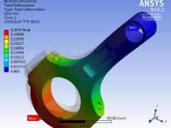 ANSYS Structural Analysis Crank and Gearbox Casing