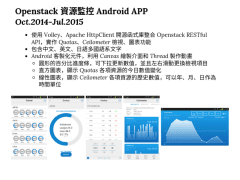 Openstack 資源監控 Android APP