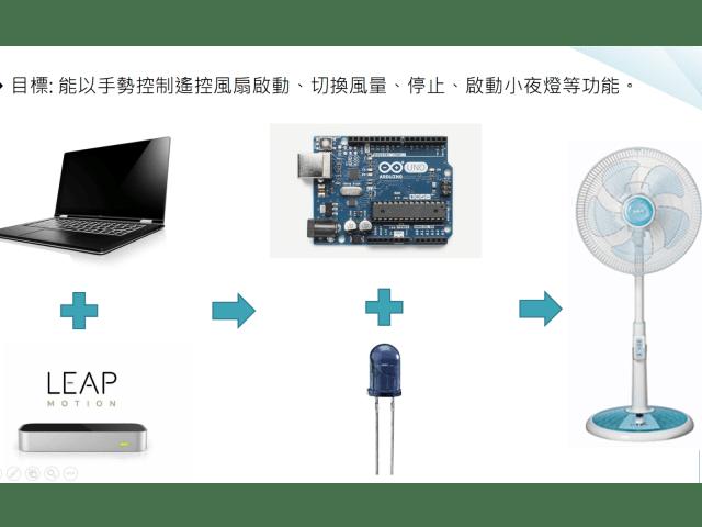 Leap Motion手勢控制結合Arduino之簡易家用IOT概念系統