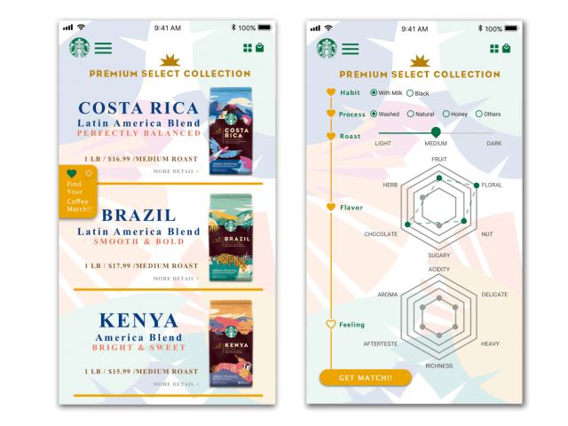 Daily UI - day 7
