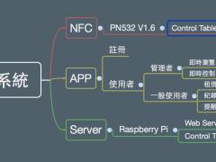 NFC置物櫃借櫃系統