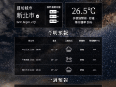 天氣預報小幫手 Weather In Taiwan