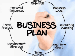 Ron Peoples | Business Plan