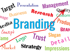 Need of Branding in Marketing - Alain Templeman