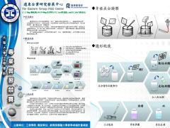2013.12專業實習海報競賽