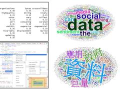 非結構化文字探勘分析之資料視覺化