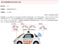 運用台灣產業鏈優勢 搶進自駕車晶片商機