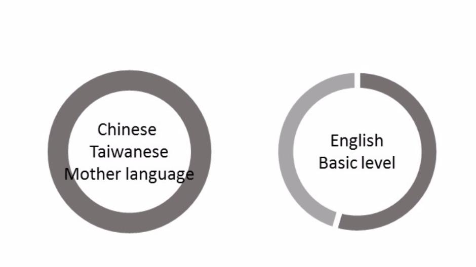 language skill.jpg
