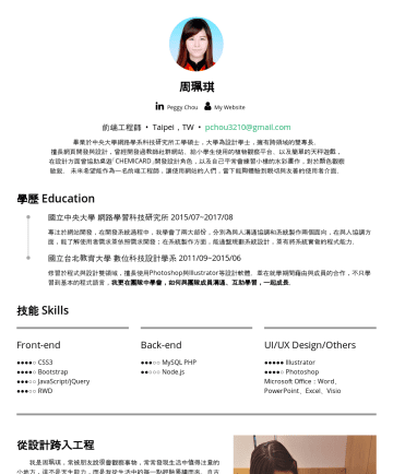 前端工程師,UIUX設計師 Resume Samples - 如何與團隊成員溝通、互助學習,一起成長 。 技能 Skills Front-end ●●●●○ CSS3 ●●●●○ Bootstrap ●●●○○ JavaScript/jQuery ●●○○○ RWD Back-end ●●●○○ MySQL PHP UI/UX Design/Others ●●●●● Illustrator ●●●●○ Photoshop Microsoft Office:Word、PowerPoint、Excel、Visio...