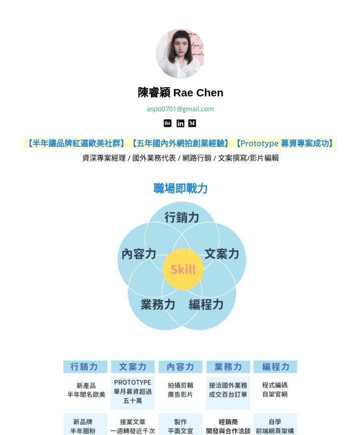 陳世芳 – CakeResume Featured Resumes