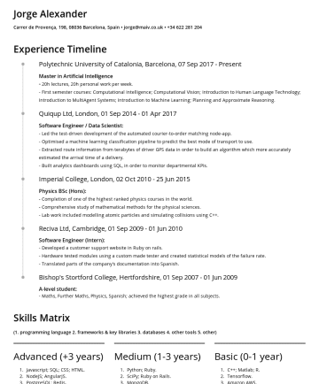 Resume Samples - Jorge Alexander Carrer de la Cendra 25, 3-1,Barcelona, Spain • jorge@maiv.co.uk •Experience Timeline Polytechnic University of Catalonia, Barcelona...