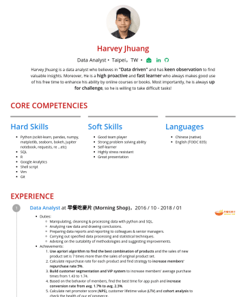 "backend engineer, data scientist 简历范本 - Harvey Jhuang Backend Engineer • Taipei,TW •  Harvey Jhuang is a backend engineer who believes in ""Data-driven"" and has a k een observation to fin..."