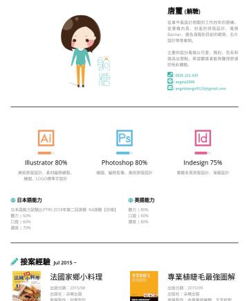 UI/UX設計師、平面設計師、設計排版相關工作 Resume Samples - 唐璽 (躺糖) 從事平面設計相關的工作四年的歷練,從書籍內頁、封面的排版設計、電商Banner、Beauty廣告海報到目前的網頁、名片設計等等案例。 主要的設計風格以可愛、簡約、色系和諧為出發點,希望觀賞者能夠獲得舒適的色彩體驗。 ● 世新大學 圖文傳播暨數位出版學系畢業~● 朵琳出版社 實習...