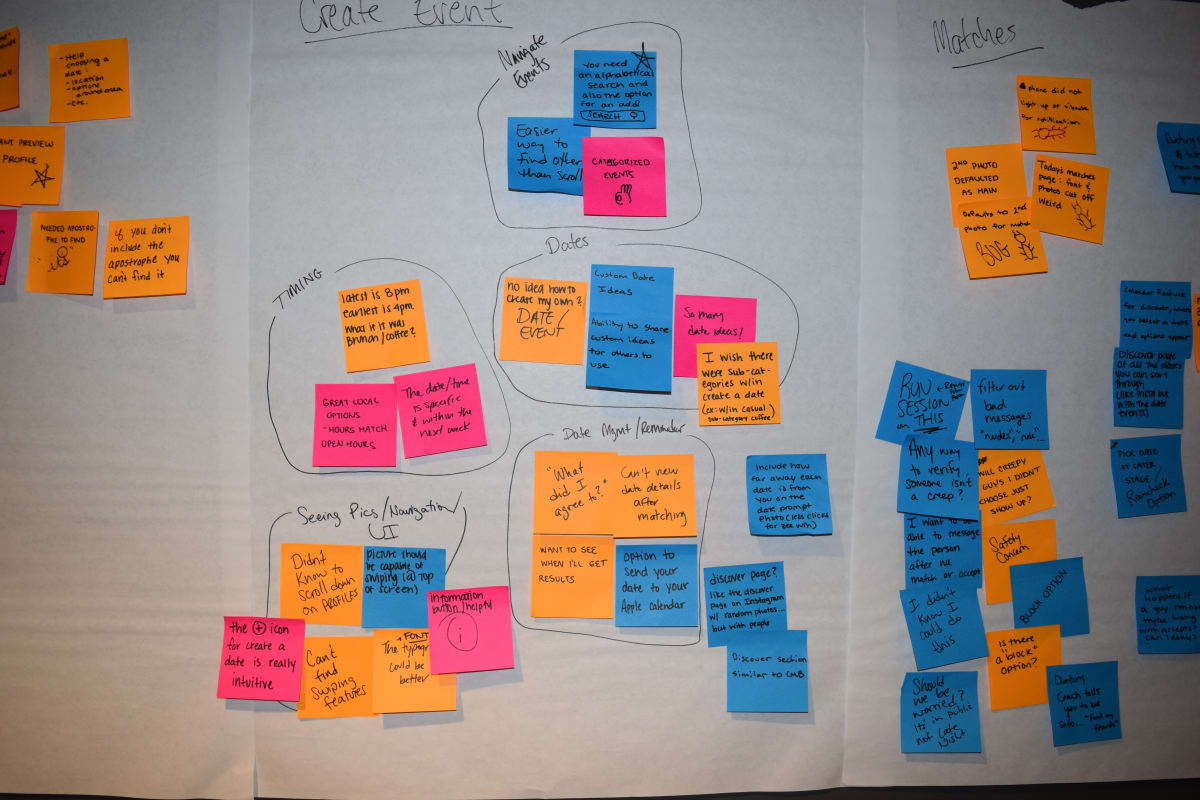 Rapid Prototyping and Iterative Design   It's a Date   Caldera