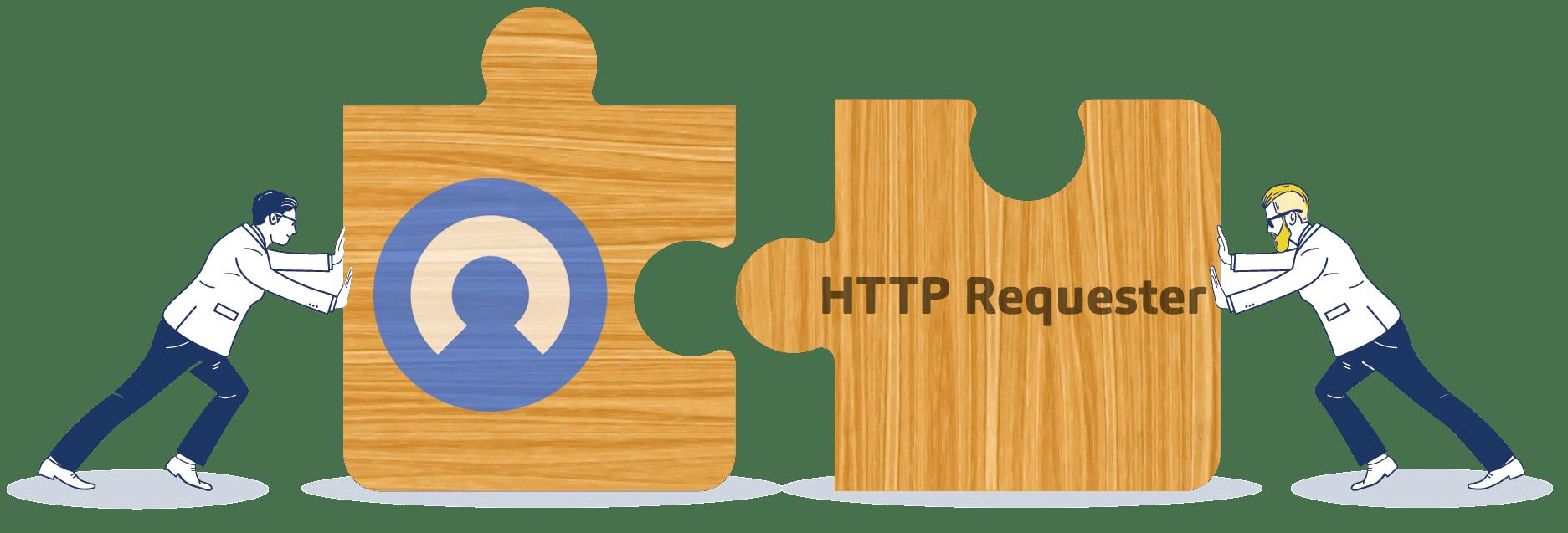 HTTP Requesterr + slimme telefonie