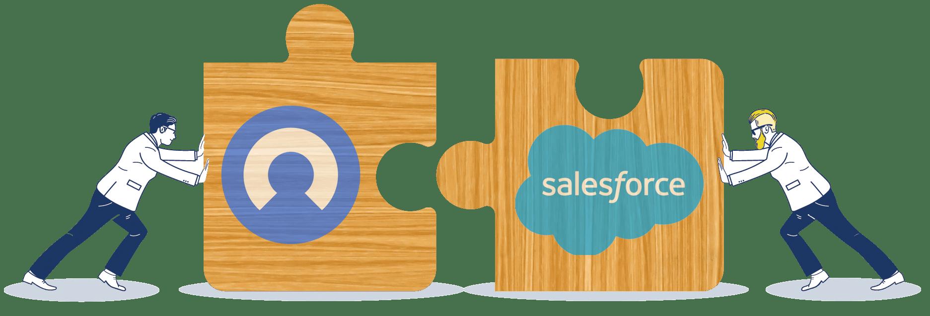 Salesforce + slimme telefonie