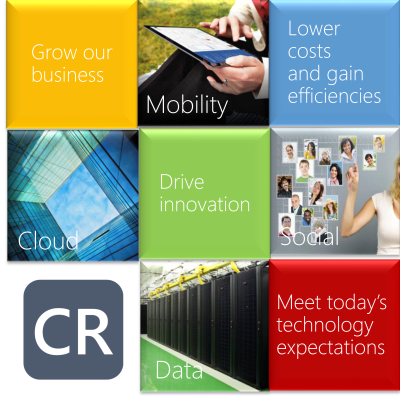 A Calm Response enable Digital Transformation Strategy, Business Technology and Innovation
