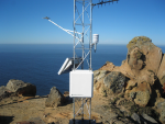 Custom Weather Station