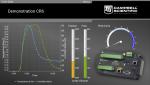 RTMCPRO Logiciel professionnel d'affichage et de contrôle en temps réel