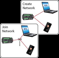 cr6 series wi-fi quickstart