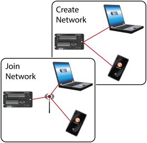 cr300 series wi-fi quickstart