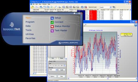 LOGGERNET: Datalogger Support Software