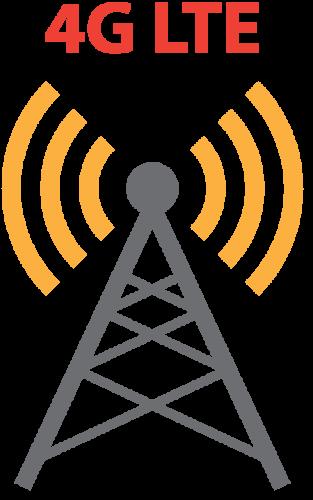 CELLDATA Campbell Scientific Cellular Data Service Subscription