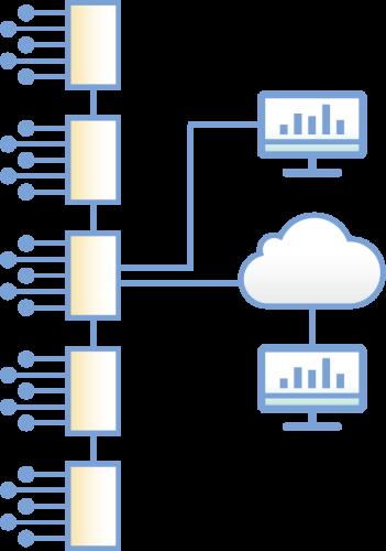 Adquisición de datos distribuida