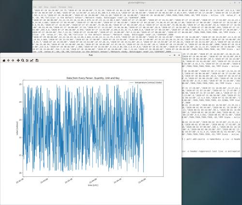 Loggernet Datalogger Support Software