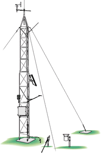 UT20 20 ft Universal Tower with Adjustable Mast