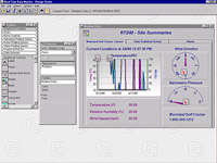 RTDMRT CSL Real-Time Data Monitor Software, Run-Time Version