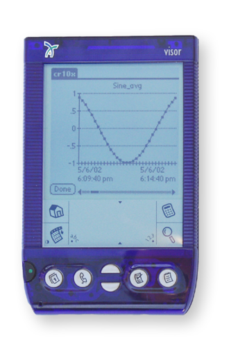 PCONNECT Palm Datalogger Software with Connector and Cable