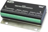 6225 AVW4 Mounting Kit