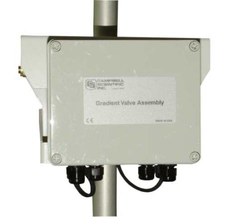 17883 TGA100(A) Gradient Valve Assembly