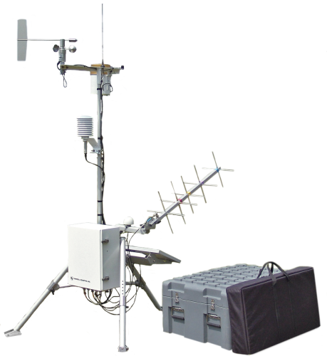 Weather Stations for Fire Weather