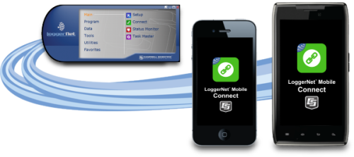 LoggerNet Mobile Connect Apps for iOS and Android